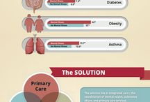 Infographics / Infographics related to healthy living, eating, and more!