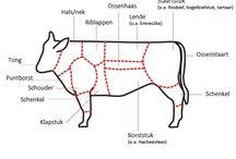 Deelstukken vlees