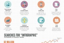 Data visualisation and infographics