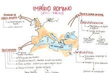 Mapas Mentais - Estudos