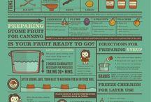 Príprava pokrmov