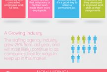 Staffing Tips / IT, recruiting, hiring, and staffing facts and information.