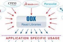 Development Tools / #ODX, OSDK, #UIOp