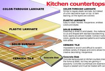 Kitchen Renos / Get great ideas for remodeling your kitchen including cabinets, countertops, lighting, decor and appliances to make your kitchen beautiful and efficient!