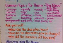 Themes in reading!!!