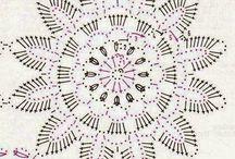 Muster Jäckeln