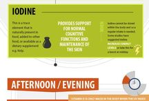 Optimising vitamins&supplements