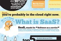Cloud / Virtualisation, SaaS, PaaS, IaaS, Cloud computing, Azure, Amazon, CloudSigma...