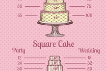 Helpful Hints for Ordering Custom Cakes
