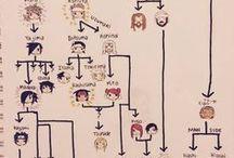 Naruto családfa