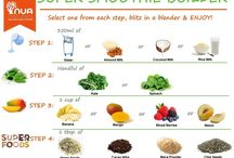 NUA Smoothies / NUA Naturals smoothie creations and inspirations