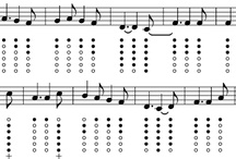 Penny whistle sheet music