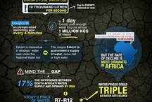 Climate Infographics
