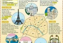 Découvre Paris