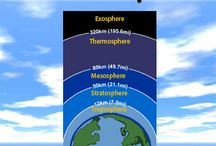 Earth, Energy and Climate