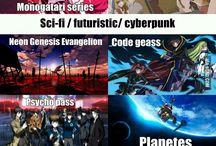 Anime watch list