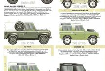 LAND ROVER / Anything I like about Land Rover