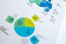 Infografik / Information, Inspiration, Kaffee, usw