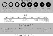 Cheat sheets / Photography