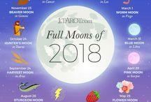 Aquarius & Astrology