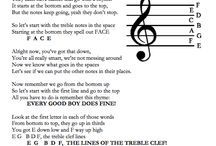 Notation / Treble Clef Rap