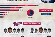 Infografías / Datos de beisbol