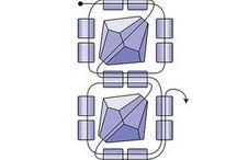 Egyéb füzési tecnikák