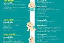 Preschool MILESTONES and DEVELOPMENT