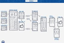 Funnel Templates for Leads and Sales