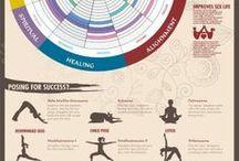 Yoga plates
