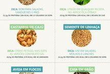Dieta/ Vegan