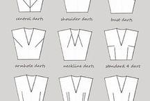 Fashion & Textile Terminology