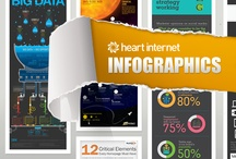 Infographics / by Heart Internet