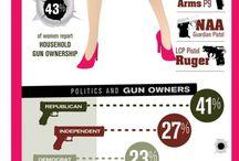 interesting girl & gun info