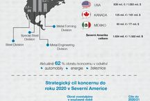 voestalpine in North America BY 2013-14