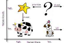project k1 / Productbeleid
