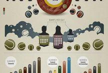 Inspiration - info graphics
