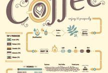 Caffe in