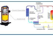 EVI Heat Pumps