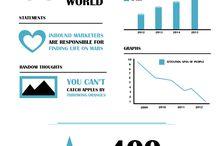 Infografiche WoW!