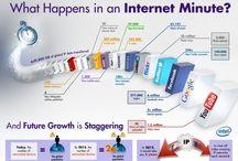 Infografiche / Infografiche sul mondo dei social media