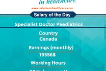 Salary of the day / 0