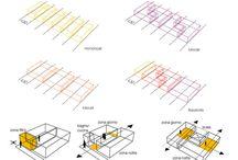 diagrams and axo