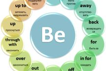 BE PREPOSITIONS