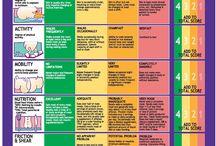 Pressure Ulcer Information