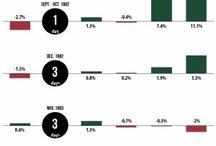 Infographics Stockmarket