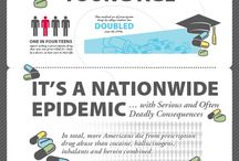 Info Graphics on Recovery and Addiction