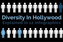 diversity in hollywood