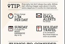 Want to get away? / Best time to purchase airline tickets