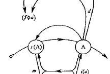 Grafos de Lacan